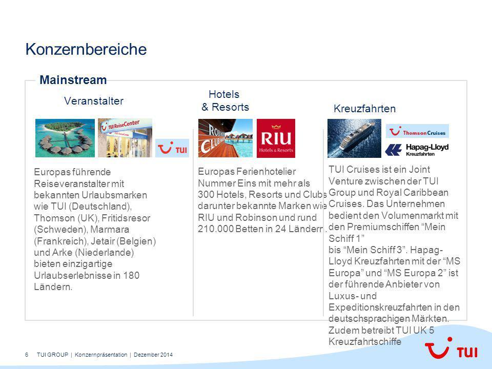 6 Konzernbereiche Mainstream Veranstalter Hotels & Resorts Kreuzfahrten Europas führende Reiseveranstalter mit bekannten Urlaubsmarken wie TUI (Deutschland), Thomson (UK), Fritidsresor (Schweden), Marmara (Frankreich), Jetair (Belgien) und Arke (Niederlande) bieten einzigartige Urlaubserlebnisse in 180 Ländern.