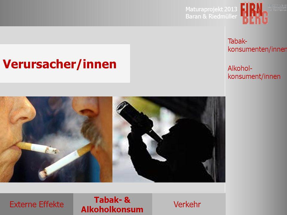 Maturaprojekt 2013 Baran & Riedmüller Externe EffekteVerkehr Tabak- & Alkoholkonsum Tabak- konsumenten/innen Alkohol- konsument/innen Verursacher/inne