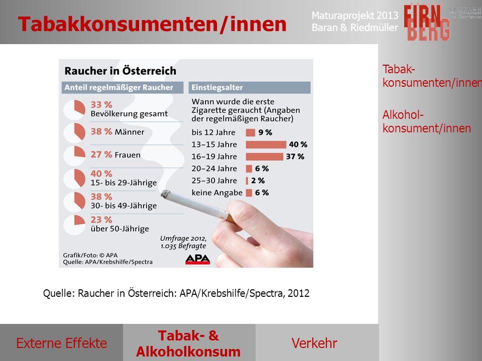 Maturaprojekt 2013 Baran & Riedmüller Externe EffekteVerkehr Tabak- & Alkoholkonsum Tabak- konsumenten/innen Alkohol- konsument/innen Tabakkonsumenten