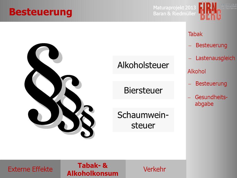 Maturaprojekt 2013 Baran & Riedmüller Externe EffekteVerkehr Tabak- & Alkoholkonsum Tabak Alkohol  Besteuerung Besteuerung  Lastenausgleich Lastenau