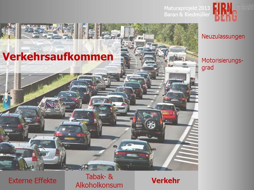 Maturaprojekt 2013 Baran & Riedmüller Externe EffekteVerkehr Tabak- & Alkoholkonsum Neuzulassungen Motorisierungs- grad Verkehrsaufkommen