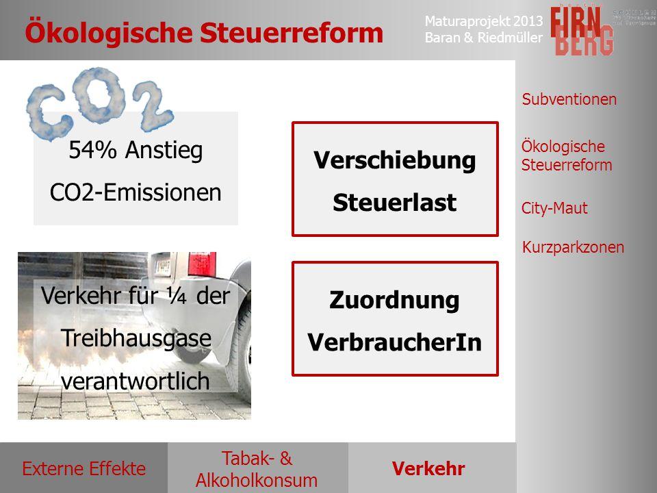 Maturaprojekt 2013 Baran & Riedmüller Externe EffekteVerkehr Tabak- & Alkoholkonsum Ökologische Steuerreform Subventionen City-Maut Kurzparkzonen Ökol