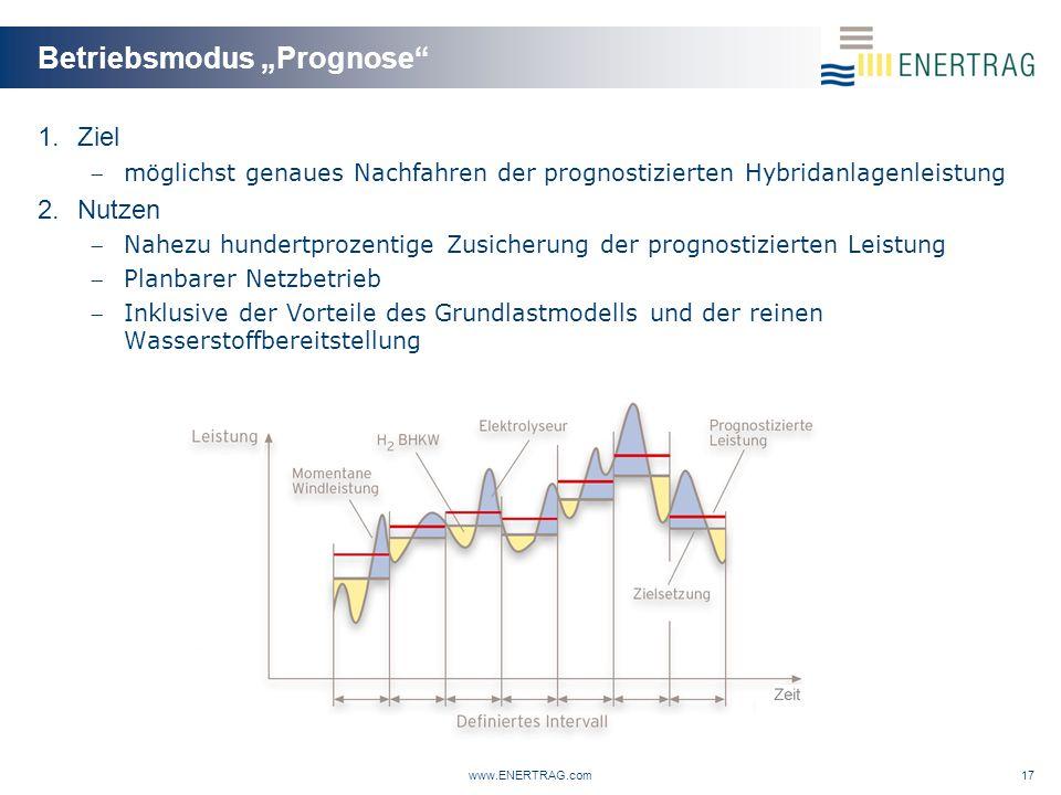 """Betriebsmodus """"Prognose 1.Ziel möglichst genaues Nachfahren der prognostizierten Hybridanlagenleistung 2.Nutzen Nahezu hundertprozentige Zusicherung der prognostizierten Leistung Planbarer Netzbetrieb Inklusive der Vorteile des Grundlastmodells und der reinen Wasserstoffbereitstellung www.ENERTRAG.com17"""
