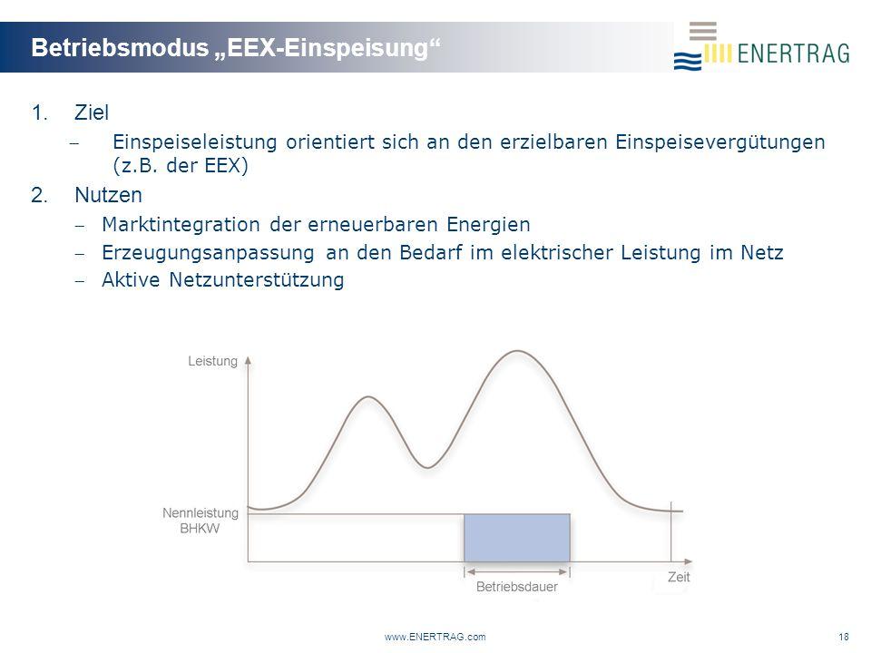 """Betriebsmodus """"EEX-Einspeisung 1."""
