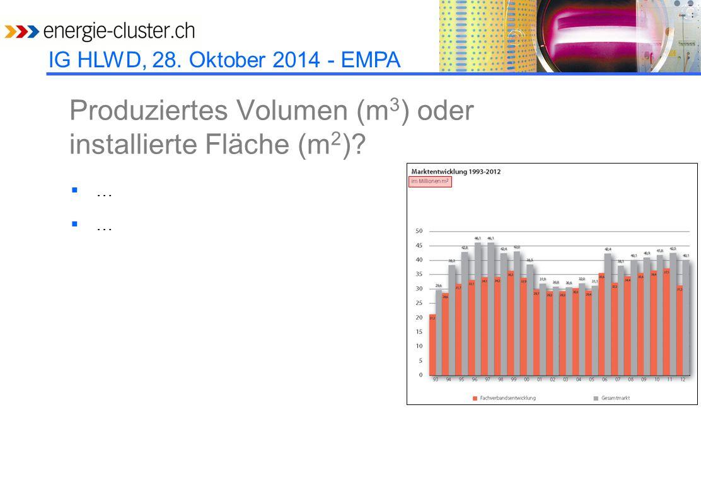 IG HLWD, 28. Oktober 2014 - EMPA Produziertes Volumen (m 3 ) oder installierte Fläche (m 2 ).
