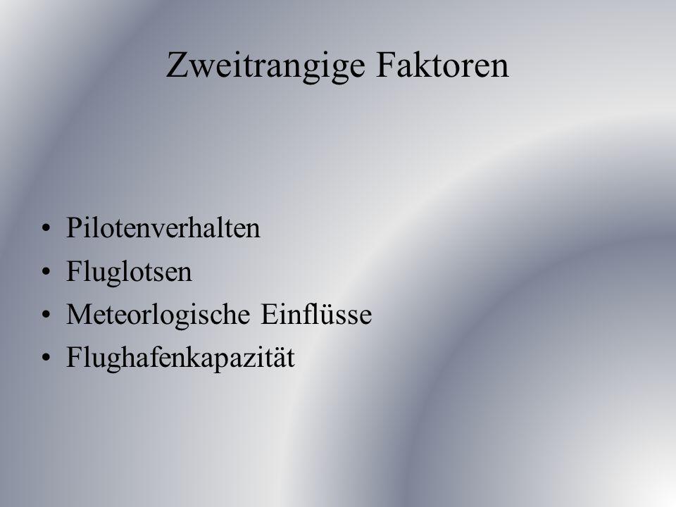 Örtliche Vorschriften Fluglärmgesetzte in Deutschland Tagschutzzone Nachtschutzzone Schallschutz der Allgemeinheit Keine Flugplätze in der Nähe von lärmempfindlichen Einrichtungen Luftverkehrsgesetze