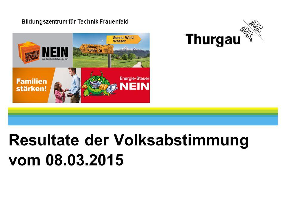 Bildungszentrum für Technik Frauenfeld Resultate der Volksabstimmung vom 08.03.2015