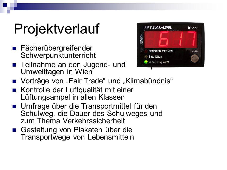 Umfrageergebnisse Zu Fuß8,72% Fahrrad1,03% Bus/Zug73,85% als Beifahrer im Auto8,72% werden mit dem Auto zur Bushaltestelle gebracht 3,52% Unterschiedliche Transportmittel 4,10% Welches Transportmittel benützt du im Winter?