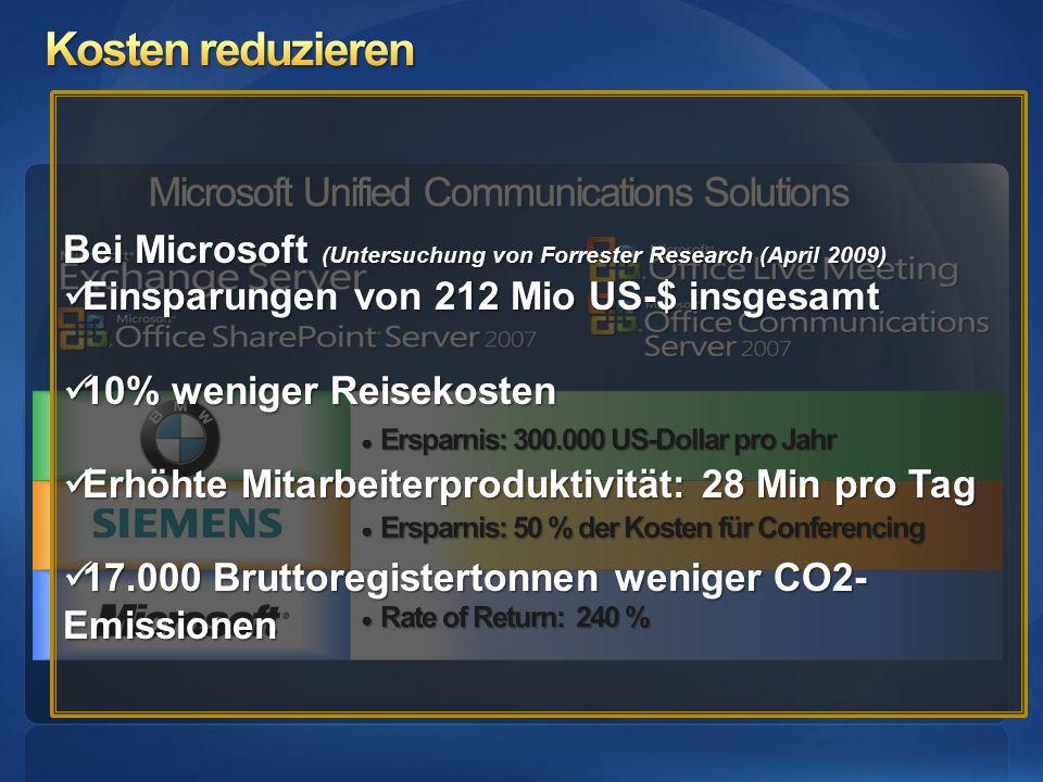 Bei Microsoft (Untersuchung von Forrester Research (April 2009) Einsparungen von 212 Mio US-$ insgesamt Einsparungen von 212 Mio US-$ insgesamt 10% weniger Reisekosten 10% weniger Reisekosten Erhöhte Mitarbeiterproduktivität: 28 Min pro Tag Erhöhte Mitarbeiterproduktivität: 28 Min pro Tag 17.000 Bruttoregistertonnen weniger CO2- Emissionen 17.000 Bruttoregistertonnen weniger CO2- Emissionen