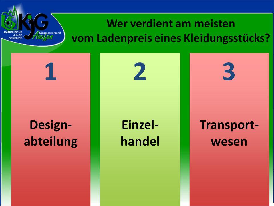 2 2 1 1 3 3 Design- abteilung Einzel- handel Transport- wesen Wer verdient am meisten vom Ladenpreis eines Kleidungsstücks?