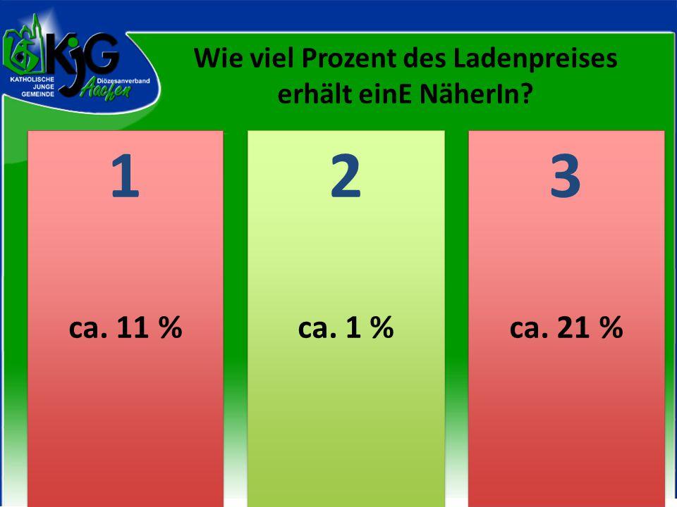 2 2 1 1 3 3 ca. 11 %ca. 1 %ca. 21 % Wie viel Prozent des Ladenpreises erhält einE NäherIn?