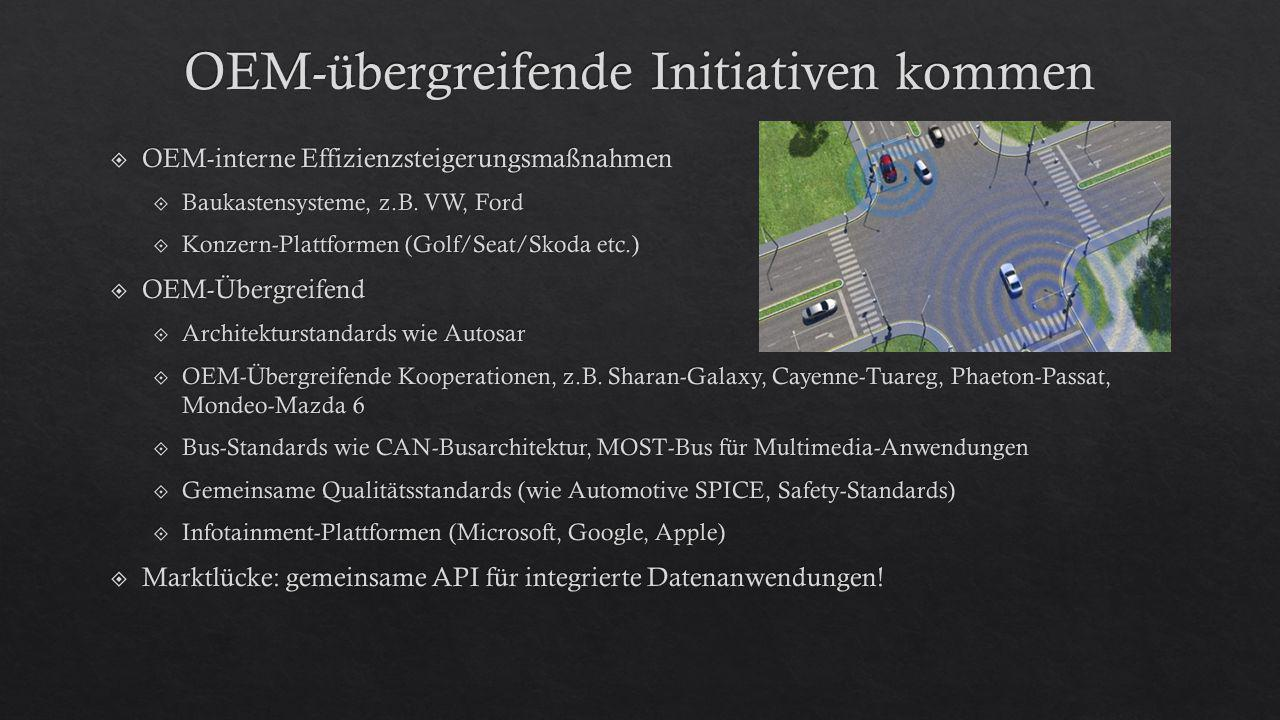 CAN-Standard VW Controller Layer Applikationen CAN-Standard BMW Controller Layer Applikationen CAN-Standard Mercedes Controller Layer Applikationen Entwicklungs kosten: ab ca.