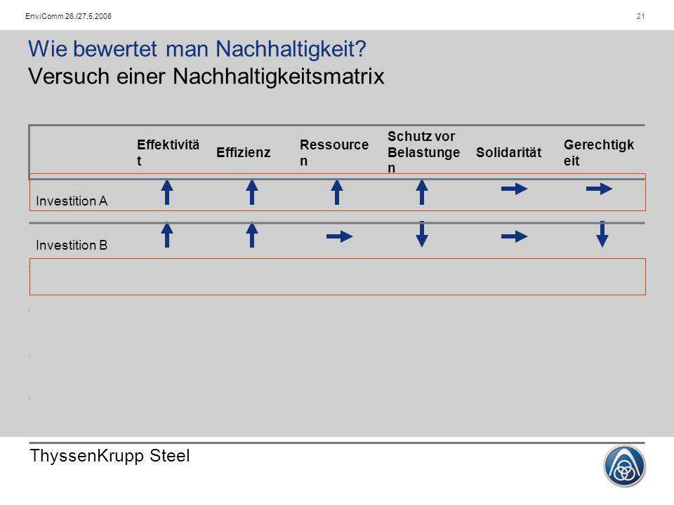 ThyssenKrupp Steel 21EnviComm 26./27.5.2008 Wie bewertet man Nachhaltigkeit? Versuch einer Nachhaltigkeitsmatrix Effektivitä t Effizienz Ressource n S