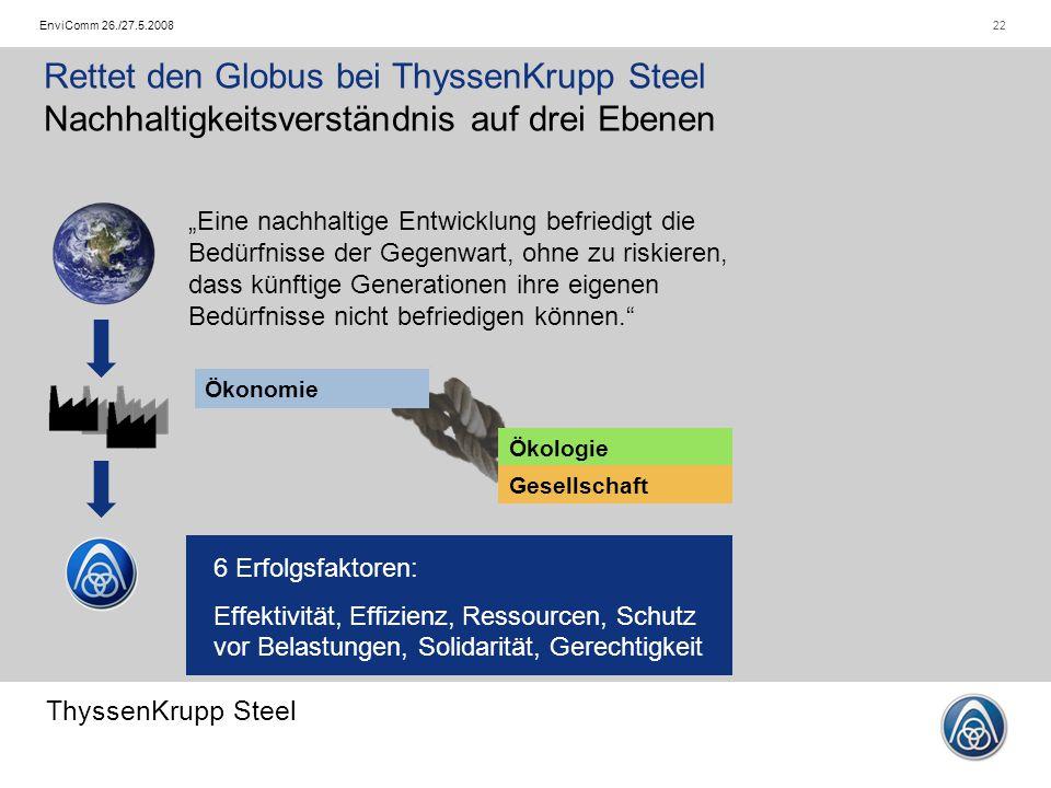 ThyssenKrupp Steel 22EnviComm 26./27.5.2008 Rettet den Globus bei ThyssenKrupp Steel Nachhaltigkeitsverständnis auf drei Ebenen Ökonomie Ökologie Gese