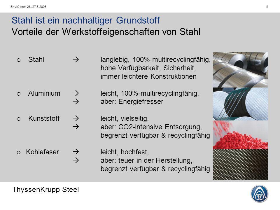 ThyssenKrupp Steel 5EnviComm 26./27.5.2008 Stahl ist ein nachhaltiger Grundstoff Vorteile der Werkstoffeigenschaften von Stahl   Stahl  langlebig, 100%-multirecyclingfähig, hohe Verfügbarkeit, Sicherheit, immer leichtere Konstruktionen   Aluminium  leicht, 100%-multirecyclingfähig,  aber: Energiefresser   Kunststoff  leicht, vielseitig,  aber: CO2-intensive Entsorgung, begrenzt verfügbar & recyclingfähig   Kohlefaser  leicht, hochfest,  aber: teuer in der Herstellung, begrenzt verfügbar & recyclingfähig