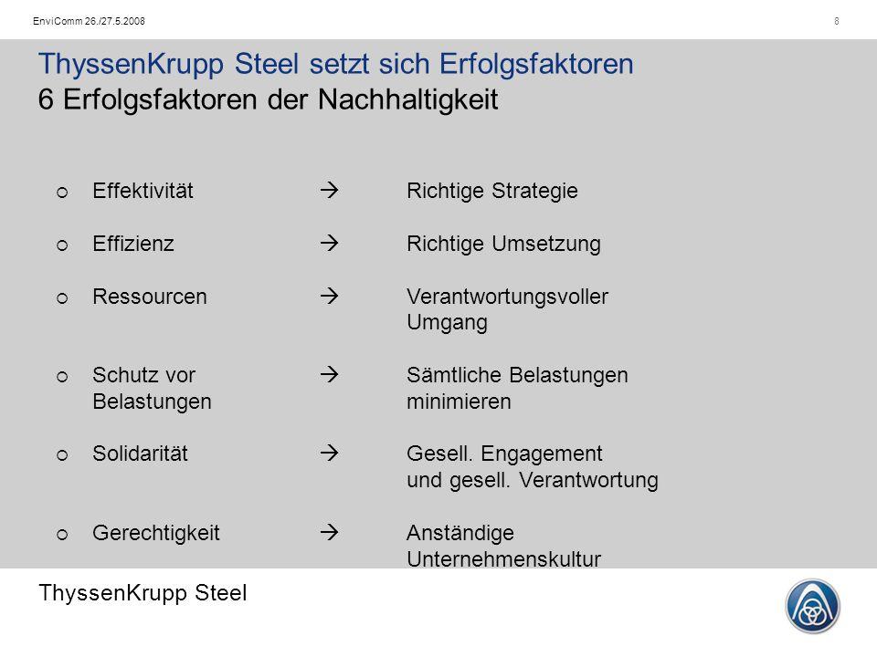ThyssenKrupp Steel 8EnviComm 26./27.5.2008 ThyssenKrupp Steel setzt sich Erfolgsfaktoren 6 Erfolgsfaktoren der Nachhaltigkeit  Effektivität  Richtige Strategie  Effizienz  Richtige Umsetzung  Ressourcen  Verantwortungsvoller Umgang  Schutz vor  Sämtliche Belastungen Belastungen minimieren  Solidarität  Gesell.