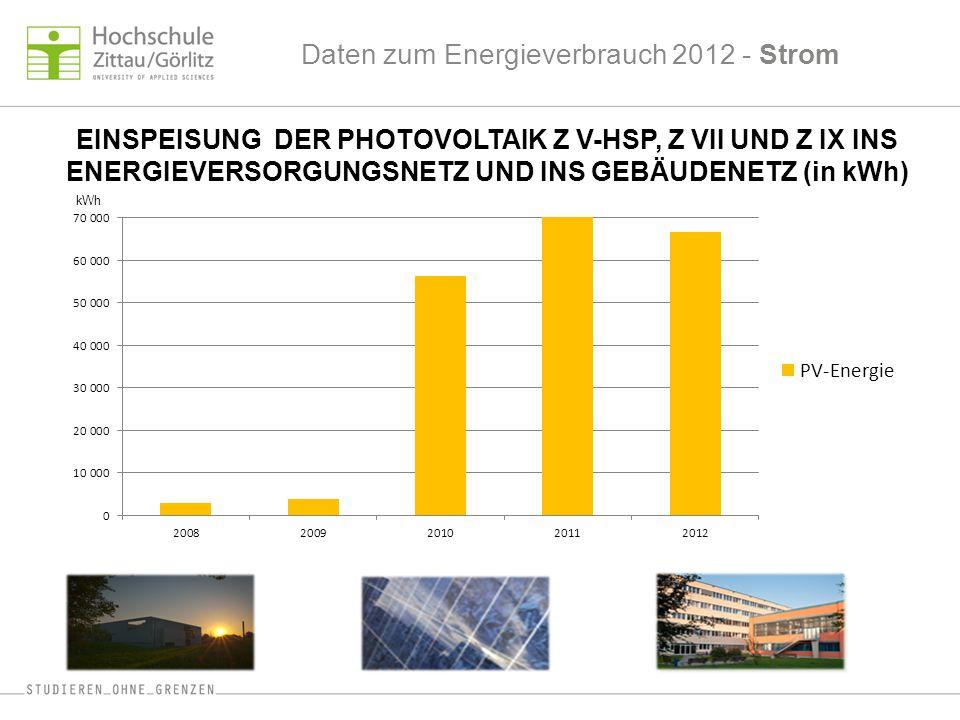 Daten zum Energieverbrauch 2012 - Strom EINSPEISUNG DER PHOTOVOLTAIK Z V-HSP, Z VII UND Z IX INS ENERGIEVERSORGUNGSNETZ UND INS GEBÄUDENETZ (in kWh) k