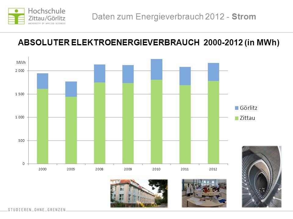 Daten zum Energieverbrauch 2012 - Strom ABSOLUTER ELEKTROENERGIEVERBRAUCH 2000-2012 (in MWh) MWh