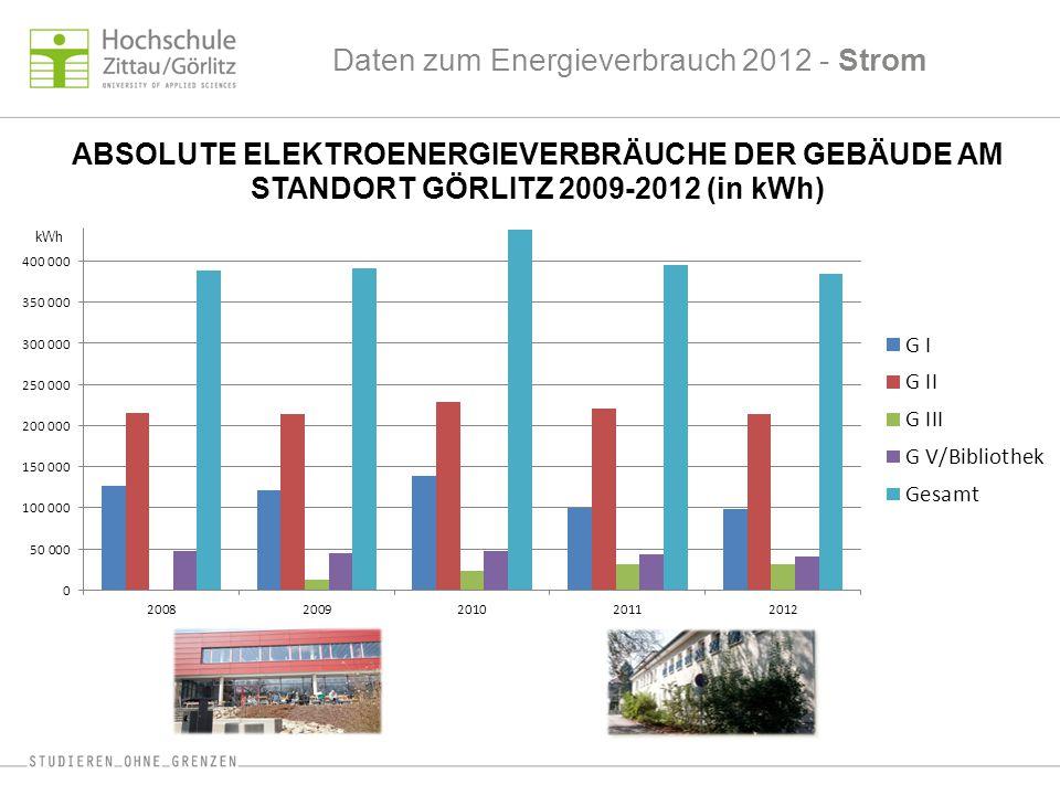 Daten zum Energieverbrauch 2012 - Strom ABSOLUTE ELEKTROENERGIEVERBRÄUCHE DER GEBÄUDE AM STANDORT GÖRLITZ 2009-2012 (in kWh) kWh