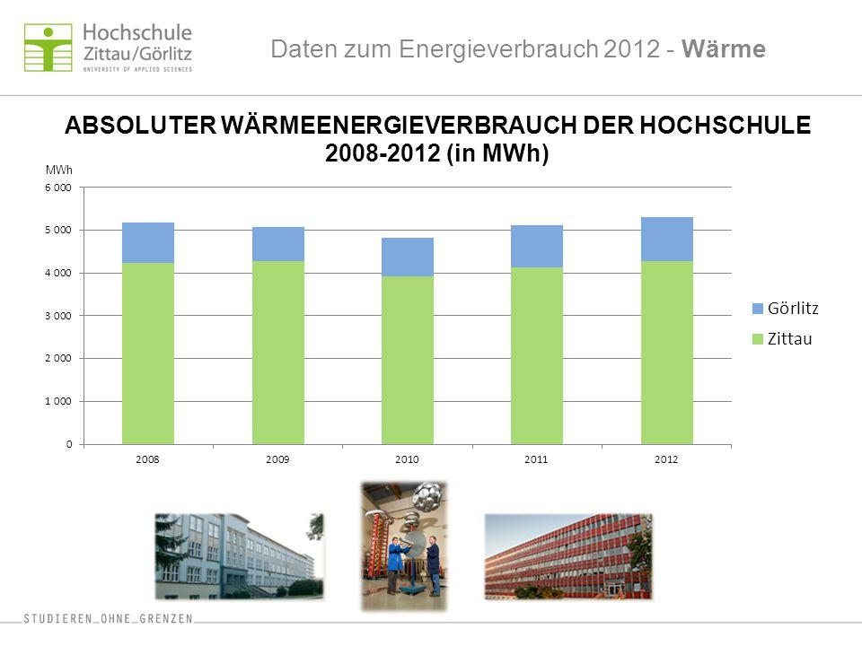 Daten zum Energieverbrauch 2012 - Wärme ABSOLUTER WÄRMEENERGIEVERBRAUCH DER HOCHSCHULE 2008-2012 (in MWh) MWh