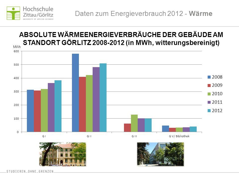 Daten zum Energieverbrauch 2012 - Wärme ABSOLUTE WÄRMEENERGIEVERBRÄUCHE DER GEBÄUDE AM STANDORT GÖRLITZ 2008-2012 (in MWh, witterungsbereinigt) MWh