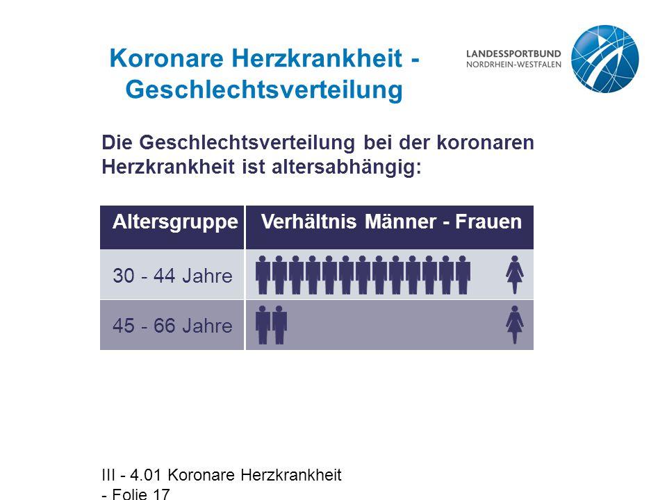 III - 4.01 Koronare Herzkrankheit - Folie 17 AltersgruppeVerhältnis Männer - Frauen Koronare Herzkrankheit - Geschlechtsverteilung Die Geschlechtsvert