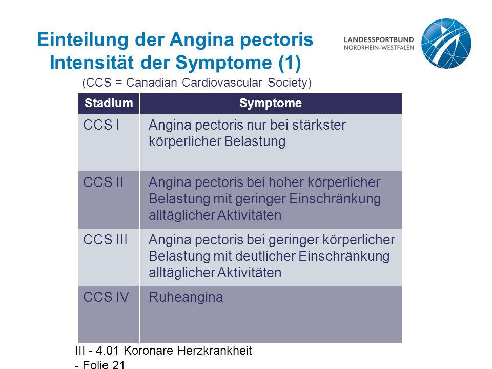 III - 4.01 Koronare Herzkrankheit - Folie 21 StadiumSymptome Einteilung der Angina pectoris Intensität der Symptome (1) CCS IAngina pectoris nur bei s
