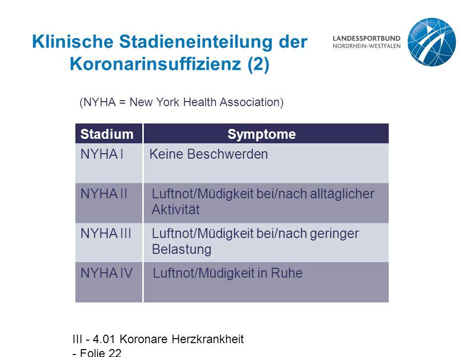 III - 4.01 Koronare Herzkrankheit - Folie 22 StadiumSymptome Klinische Stadieneinteilung der Koronarinsuffizienz (2) NYHA IKeine Beschwerden NYHA IILu