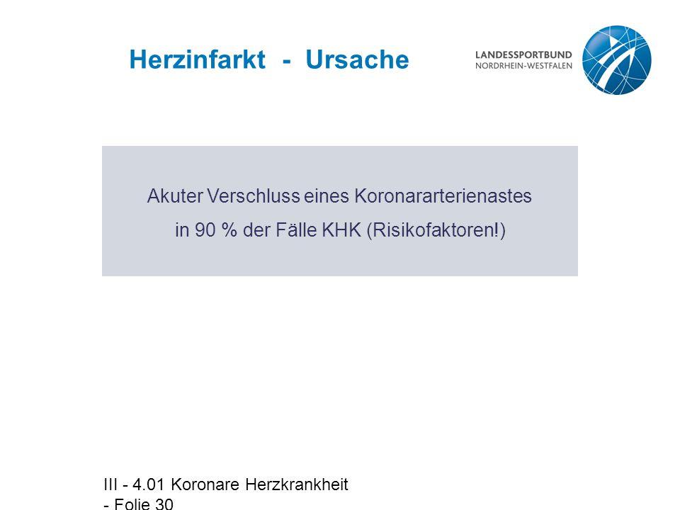III - 4.01 Koronare Herzkrankheit - Folie 30 Herzinfarkt - Ursache Akuter Verschluss eines Koronararterienastes in 90 % der Fälle KHK (Risikofaktoren!