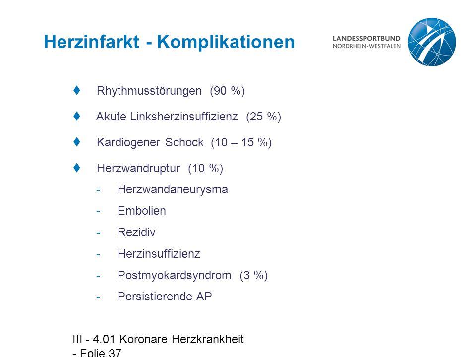 III - 4.01 Koronare Herzkrankheit - Folie 37 Herzinfarkt - Komplikationen  Rhythmusstörungen (90 %)  Akute Linksherzinsuffizienz (25 %)  Kardiogene