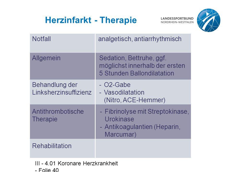 III - 4.01 Koronare Herzkrankheit - Folie 40 Herzinfarkt - Therapie Notfallanalgetisch, antiarrhythmisch AllgemeinSedation, Bettruhe, ggf. möglichst i