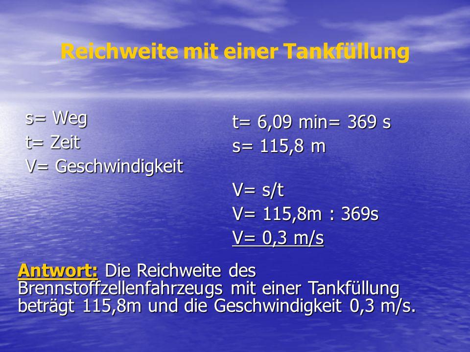 Reichweite mit einer Tankfüllung s= Weg t= Zeit V= Geschwindigkeit t= 6,09 min= 369 s s= 115,8 m V= s/t V= 115,8m : 369s V= 0,3 m/s Antwort: Die Reich