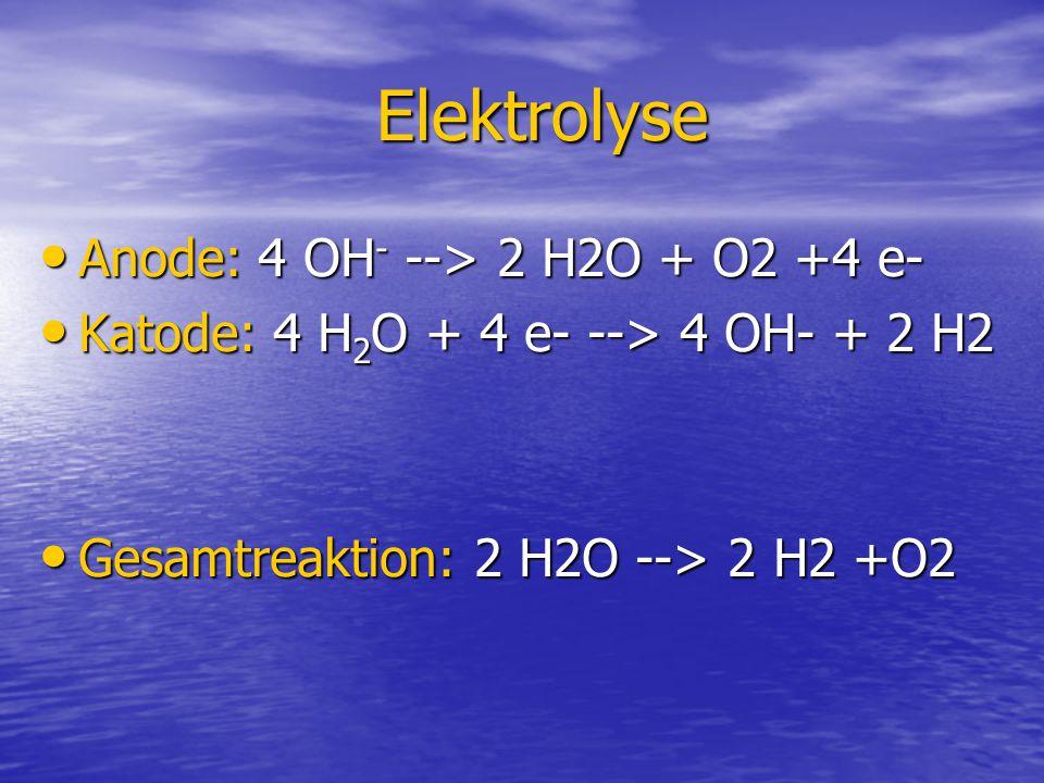 Elektrolyse Anode: 4 OH - --> 2 H2O + O2 +4 e- Anode: 4 OH - --> 2 H2O + O2 +4 e- Katode: 4 H 2 O + 4 e- --> 4 OH- + 2 H2 Katode: 4 H 2 O + 4 e- --> 4
