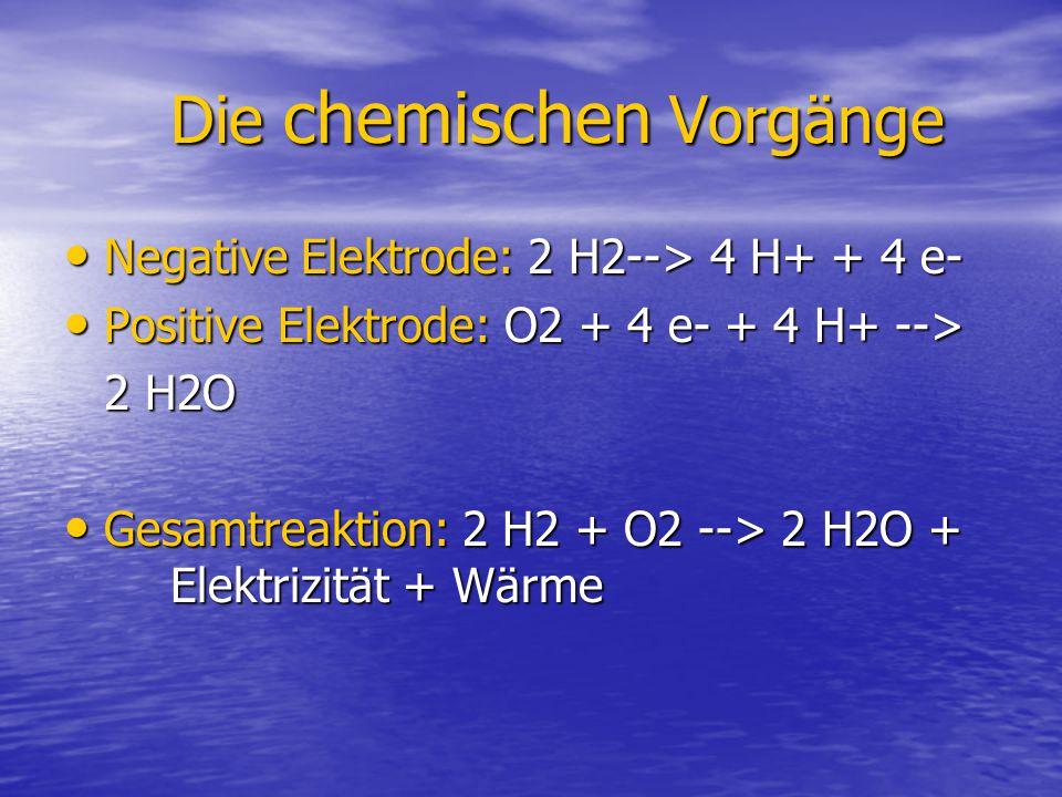 Die chemischen Vorgänge Negative Elektrode: 2 H2--> 4 H+ + 4 e- Negative Elektrode: 2 H2--> 4 H+ + 4 e- Positive Elektrode: O2 + 4 e- + 4 H+ --> Posit
