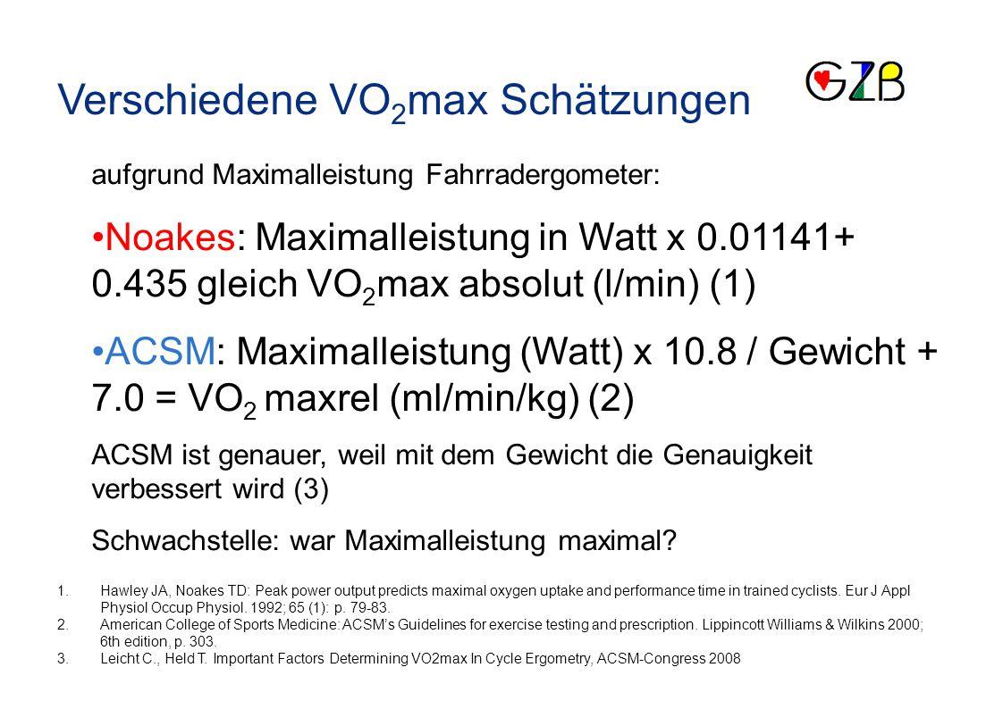 Verschiedene VO 2 max Schätzungen aufgrund Maximalleistung Fahrradergometer: Noakes: Maximalleistung in Watt x 0.01141+ 0.435 gleich VO 2 max absolut