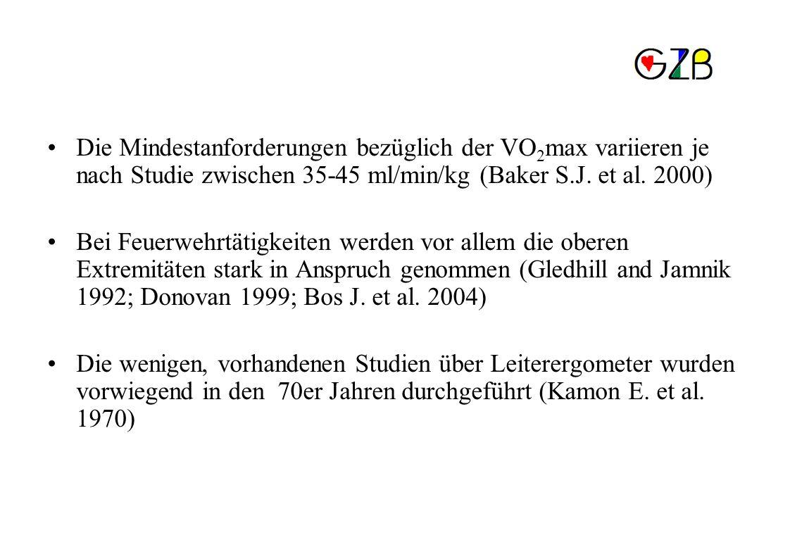 Einleitung Die Mindestanforderungen bezüglich der VO 2 max variieren je nach Studie zwischen 35-45 ml/min/kg (Baker S.J. et al. 2000) Bei Feuerwehrtät