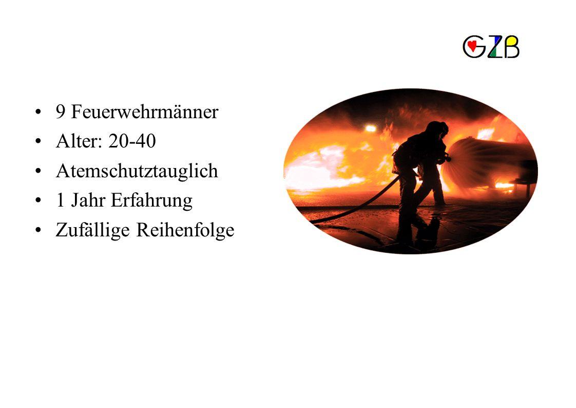 Methodik 9 Feuerwehrmänner Alter: 20-40 Atemschutztauglich 1 Jahr Erfahrung Zufällige Reihenfolge
