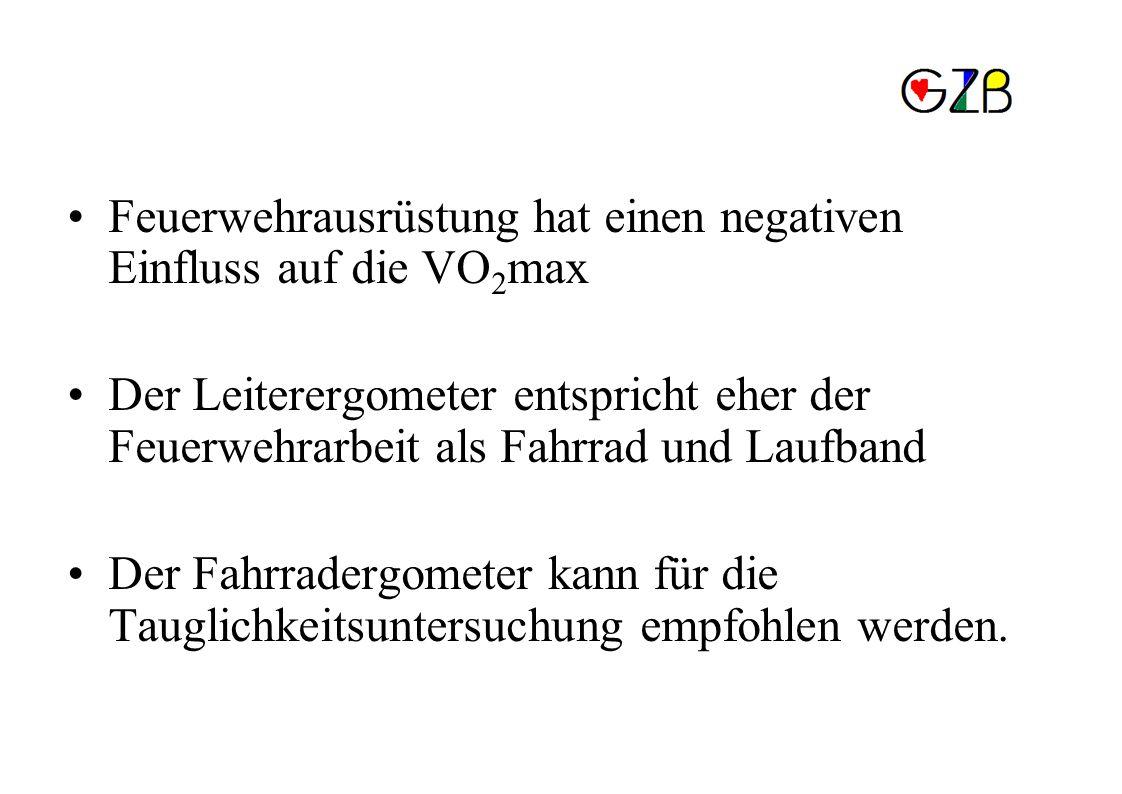 Schlussfolgerung Feuerwehrausrüstung hat einen negativen Einfluss auf die VO 2 max Der Leiterergometer entspricht eher der Feuerwehrarbeit als Fahrrad