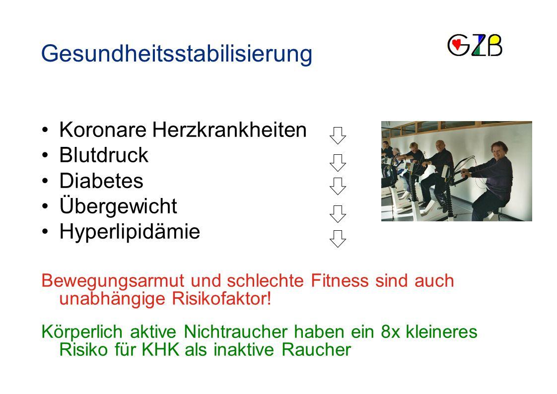 Fitnessrechner Excel-File zur Schätzung der Fitness und der Trainingsempfehlungen Fragebogen in Form einer Broschüre erhältlich im GZB Ab 1.