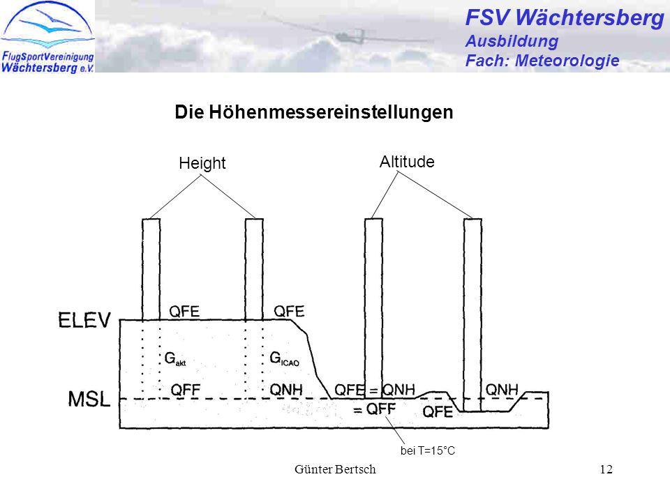 Günter Bertsch12 FSV Wächtersberg Ausbildung Fach: Meteorologie Die Höhenmessereinstellungen bei T=15°C Height Altitude
