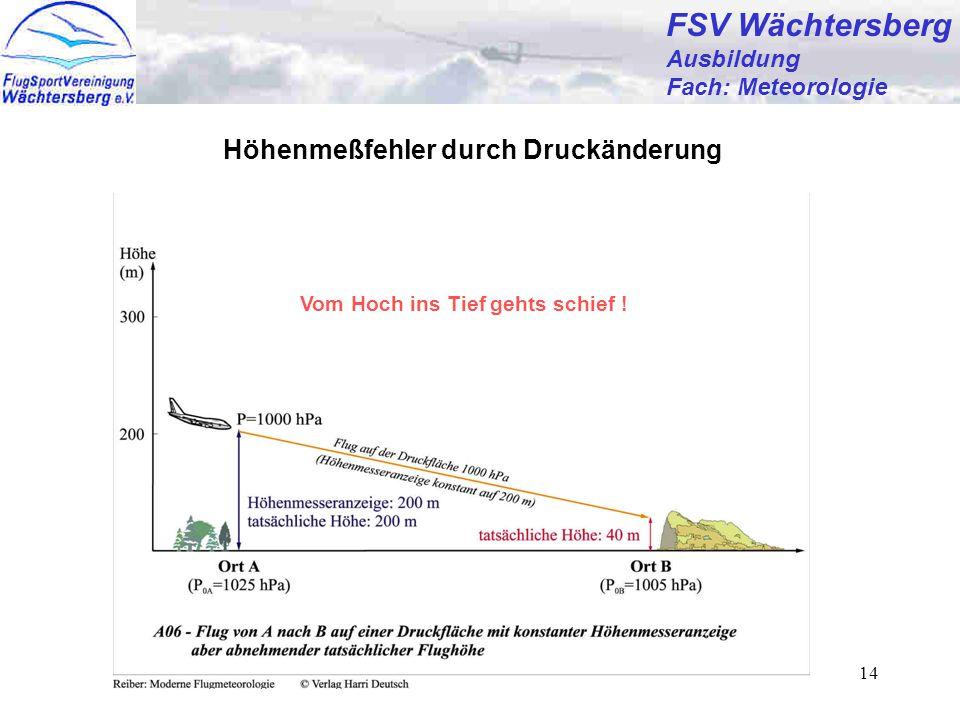 Günter Bertsch14 FSV Wächtersberg Ausbildung Fach: Meteorologie Höhenmeßfehler durch Druckänderung Vom Hoch ins Tief gehts schief !