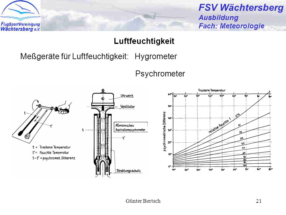Günter Bertsch21 FSV Wächtersberg Ausbildung Fach: Meteorologie Luftfeuchtigkeit Meßgeräte für Luftfeuchtigkeit: Hygrometer Psychrometer