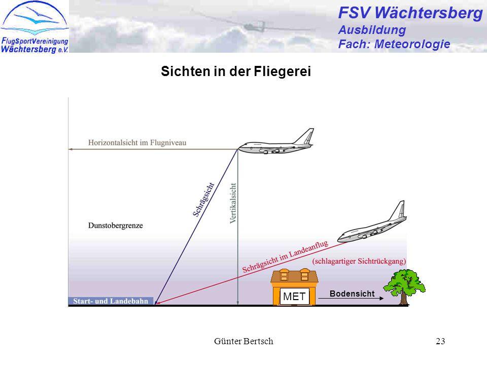 Günter Bertsch23 FSV Wächtersberg Ausbildung Fach: Meteorologie Sichten in der Fliegerei MET Bodensicht