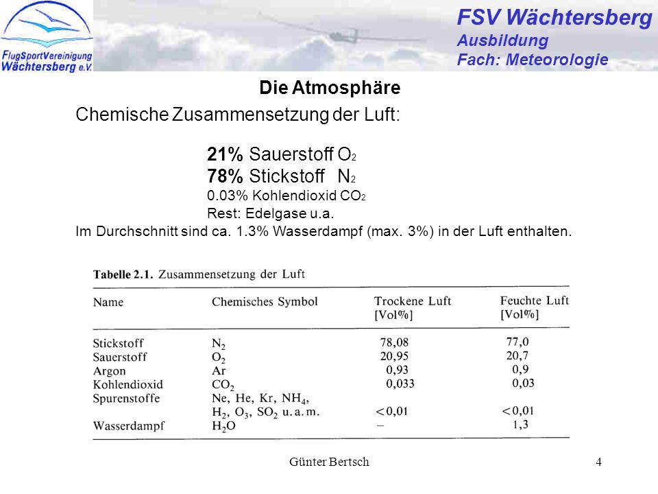 Günter Bertsch4 FSV Wächtersberg Ausbildung Fach: Meteorologie Die Atmosphäre Chemische Zusammensetzung der Luft: 21% Sauerstoff O 2 78% Stickstoff N 2 0.03% Kohlendioxid CO 2 Rest: Edelgase u.a.
