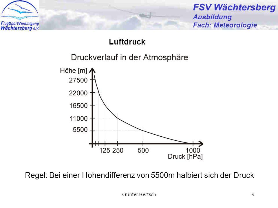 Günter Bertsch9 FSV Wächtersberg Ausbildung Fach: Meteorologie Luftdruck Regel: Bei einer Höhendifferenz von 5500m halbiert sich der Druck