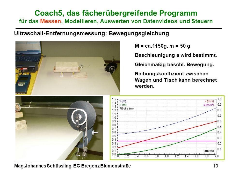 Mag.Johannes Schüssling, BG Bregenz Blumenstraße10 Coach5, das fächerübergreifende Programm für das Messen, Modellieren, Auswerten von Datenvideos und