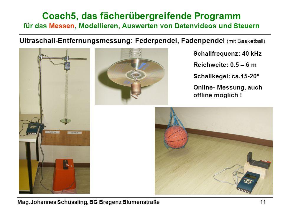Mag.Johannes Schüssling, BG Bregenz Blumenstraße11 Coach5, das fächerübergreifende Programm für das Messen, Modellieren, Auswerten von Datenvideos und