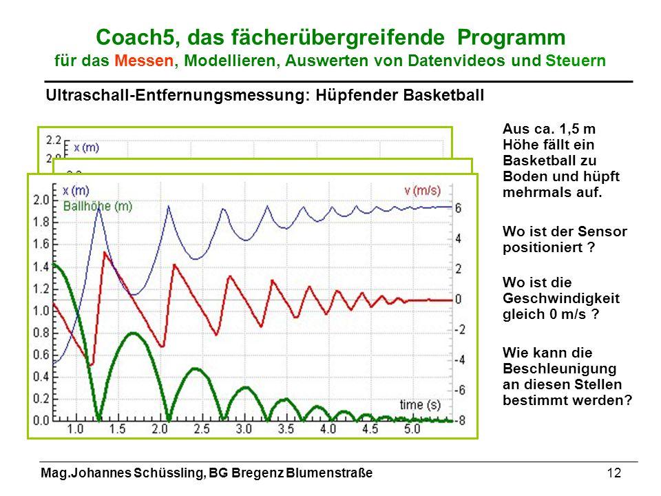 Mag.Johannes Schüssling, BG Bregenz Blumenstraße12 Coach5, das fächerübergreifende Programm für das Messen, Modellieren, Auswerten von Datenvideos und