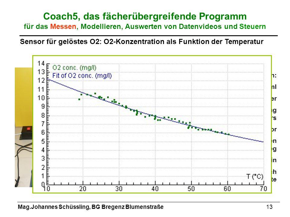 Mag.Johannes Schüssling, BG Bregenz Blumenstraße13 Coach5, das fächerübergreifende Programm für das Messen, Modellieren, Auswerten von Datenvideos und