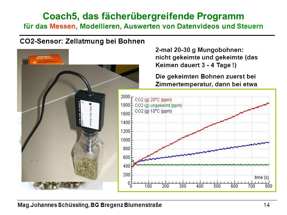 Mag.Johannes Schüssling, BG Bregenz Blumenstraße14 Coach5, das fächerübergreifende Programm für das Messen, Modellieren, Auswerten von Datenvideos und